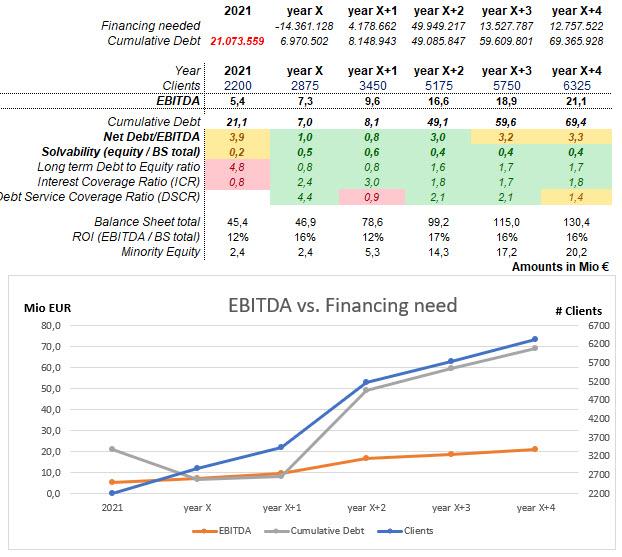 Quintesense - Finance & Control consultancy